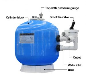 How To Prevent A Swimming Pool Filter From Getting Damaged